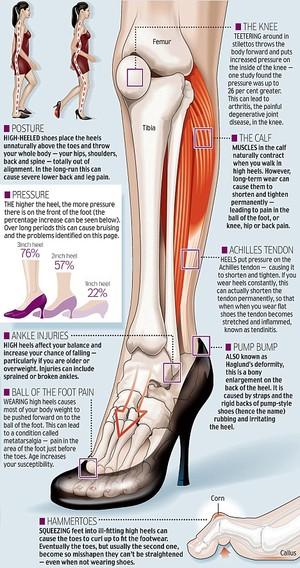 resized_heels