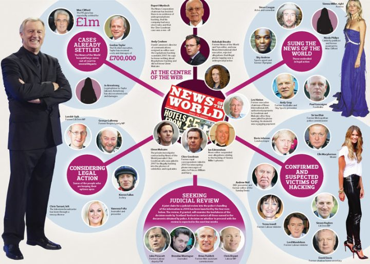 Phone-Hacking-graphic-001