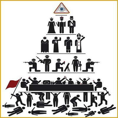 8db6f-piramidedelpoderactual
